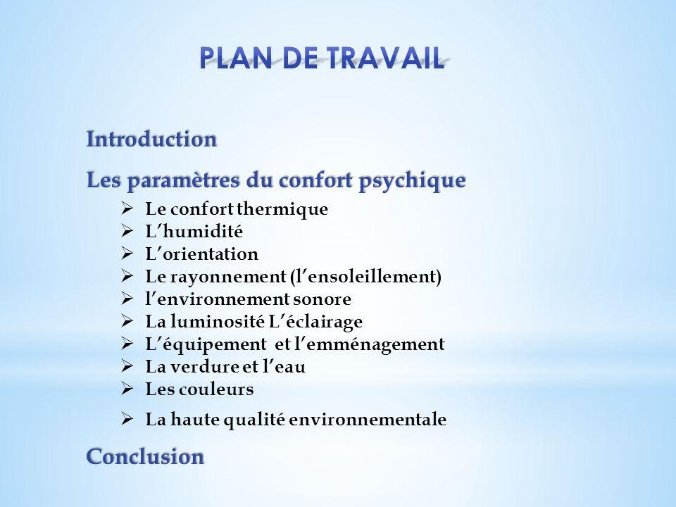 Introduction Les paramètres du confort psychique Le confort thermique Lhumidité Lorientation Le rayonnement (lensoleillement) lenvironnement sonore La
