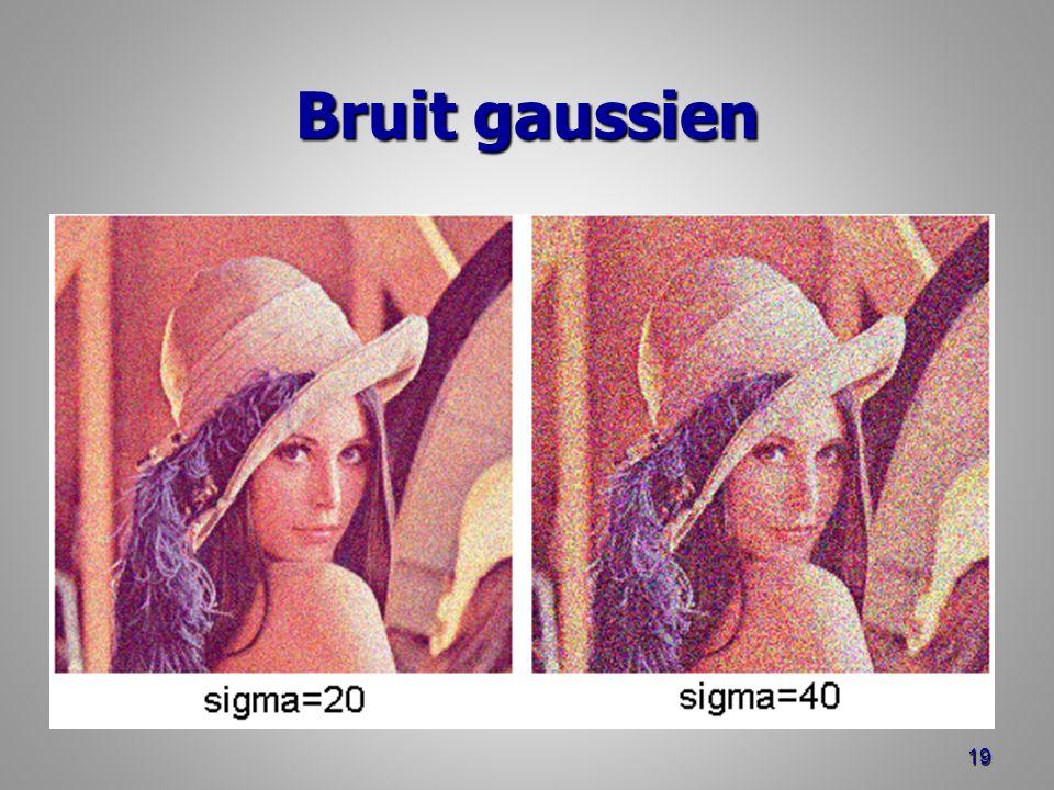 Bruit gaussien 19