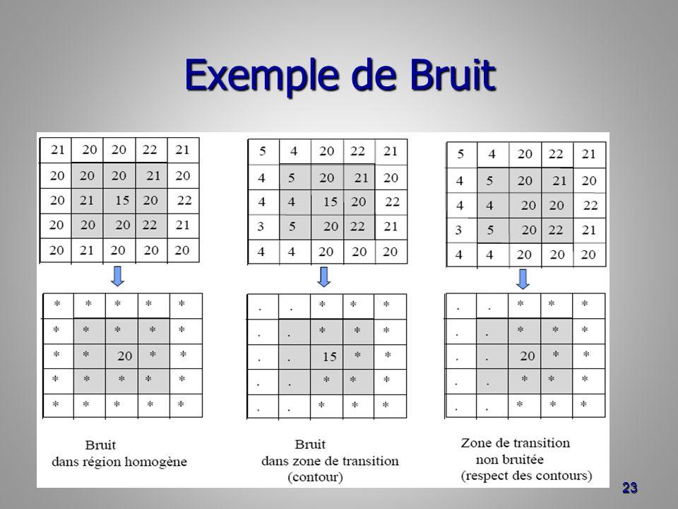 Exemple de Bruit 23