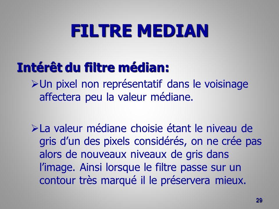 FILTRE MEDIAN Intérêt du filtre médian: Un pixel non représentatif dans le voisinage affectera peu la valeur médiane. La valeur médiane choisie étant