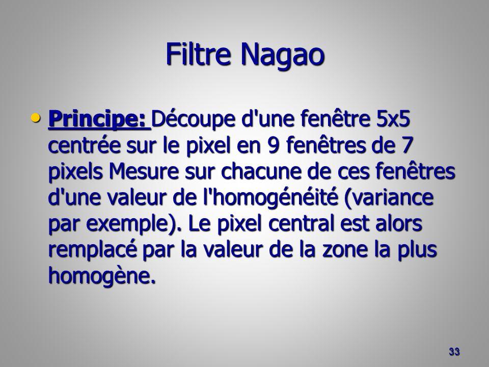 Filtre Nagao Principe: Découpe d'une fenêtre 5x5 centrée sur le pixel en 9 fenêtres de 7 pixels Mesure sur chacune de ces fenêtres d'une valeur de l'h