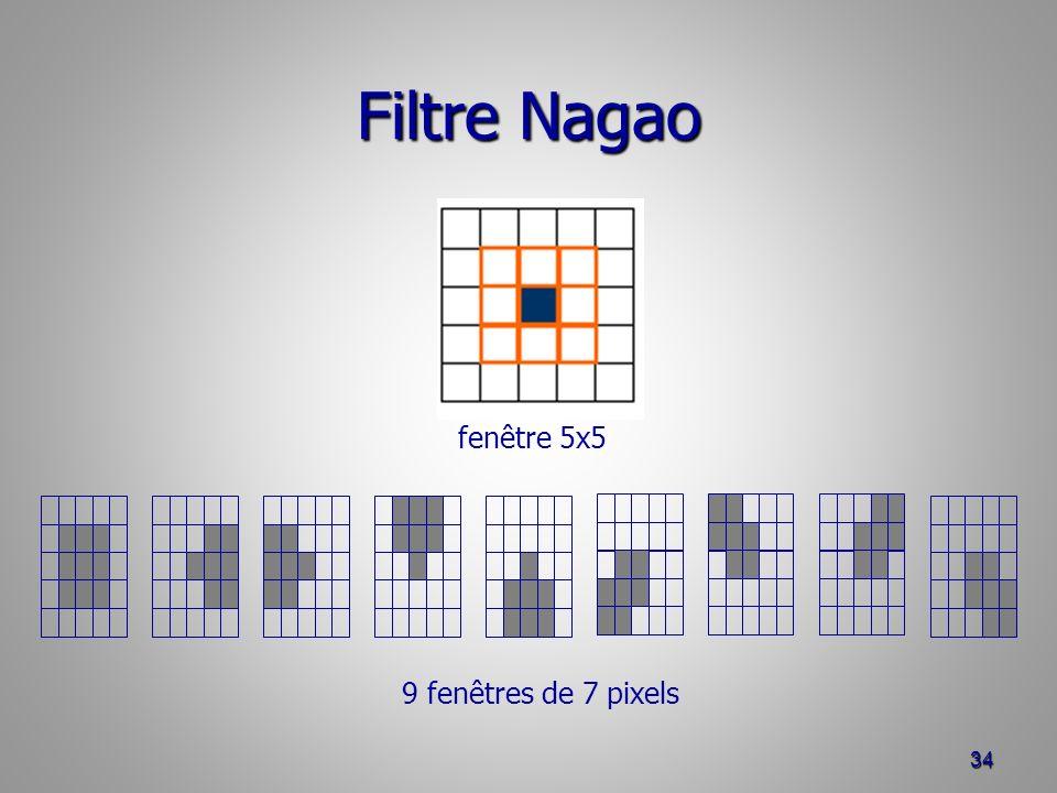 Filtre Nagao 34 fenêtre 5x5 9 fenêtres de 7 pixels
