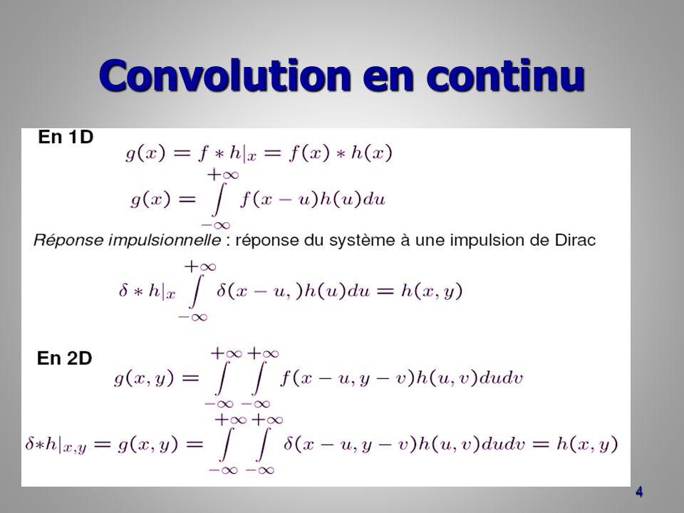 Convolution en continu 4