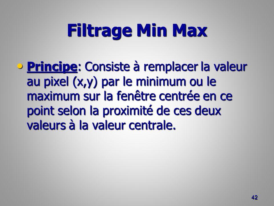 Filtrage Min Max Principe: Consiste à remplacer la valeur au pixel (x,y) par le minimum ou le maximum sur la fenêtre centrée en ce point selon la prox