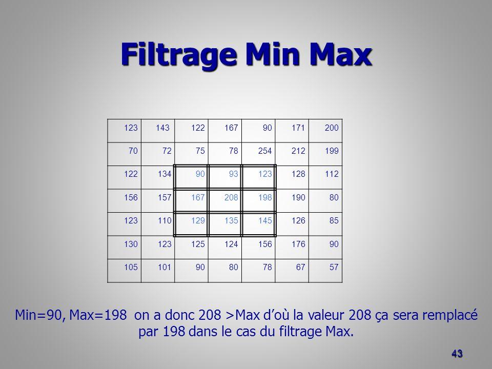 Filtrage Min Max 43 12314312216790171200 70727578254212199 1221349093123128112 15615716720819819080 12311012913514512685 13012312512415617690 10510190
