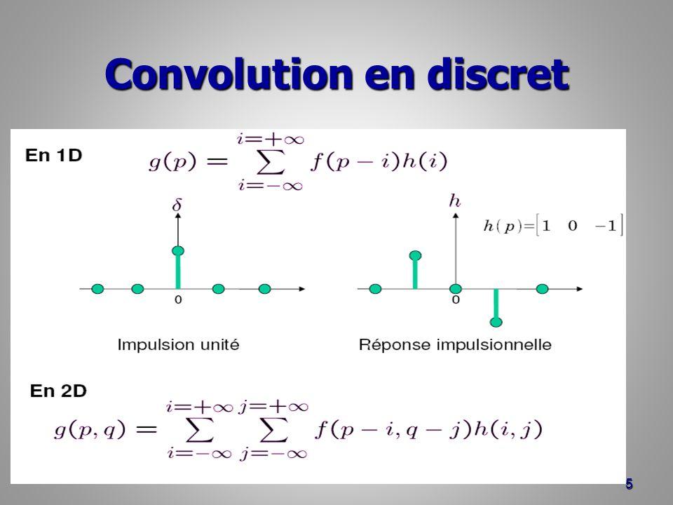 Convolution en discret 5