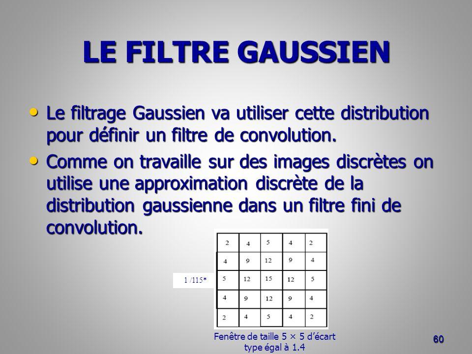 LE FILTRE GAUSSIEN Le filtrage Gaussien va utiliser cette distribution pour définir un filtre de convolution. Le filtrage Gaussien va utiliser cette d