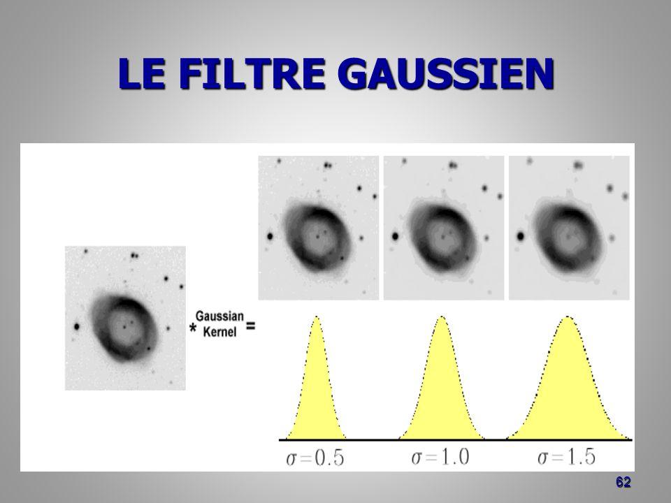 LE FILTRE GAUSSIEN 62