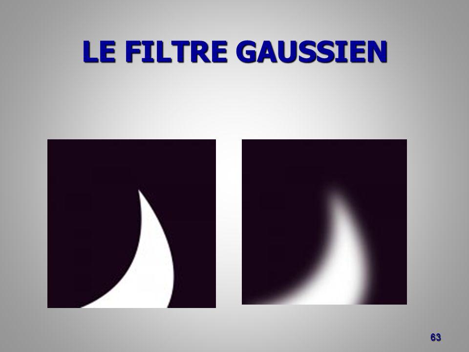 LE FILTRE GAUSSIEN 63