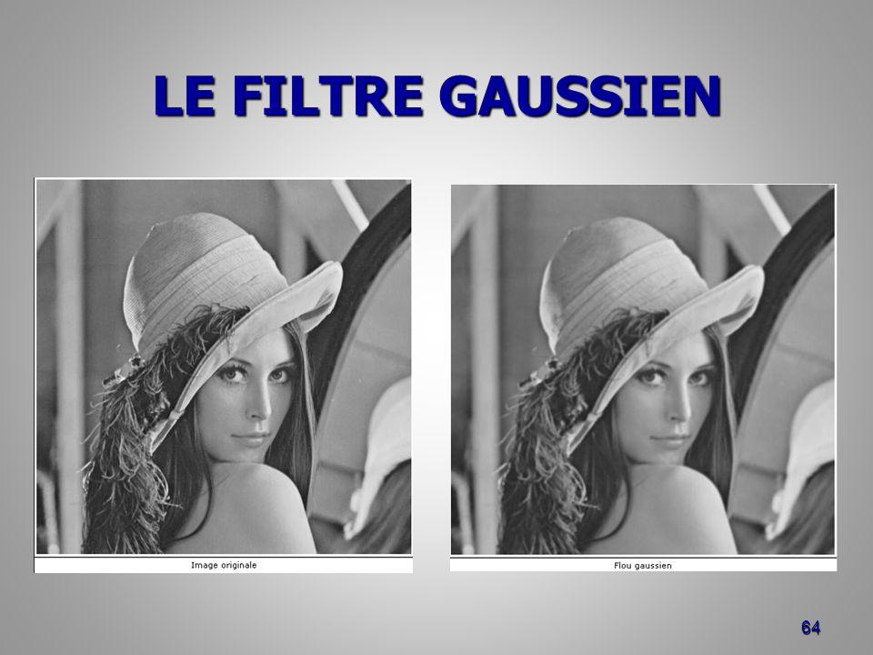 LE FILTRE GAUSSIEN 64