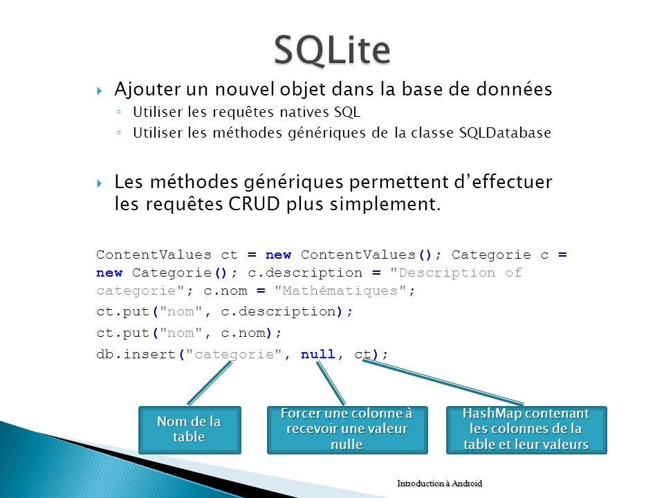 Ajouter un nouvel objet dans la base de données Utiliser les requêtes natives SQL Utiliser les méthodes génériques de la classe SQLDatabase Les méthod