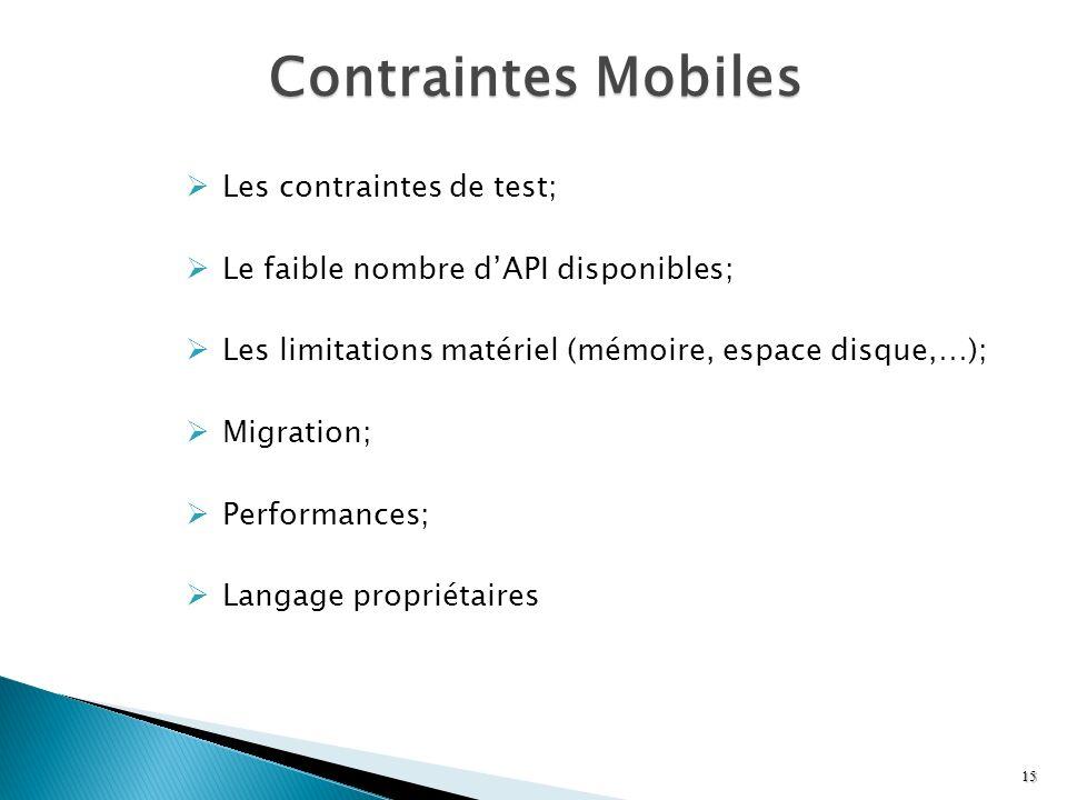 ContraintesMobiles Contraintes Mobiles Les contraintes de test; Le faible nombre dAPI disponibles; Les limitations matériel (mémoire, espace disque,…)