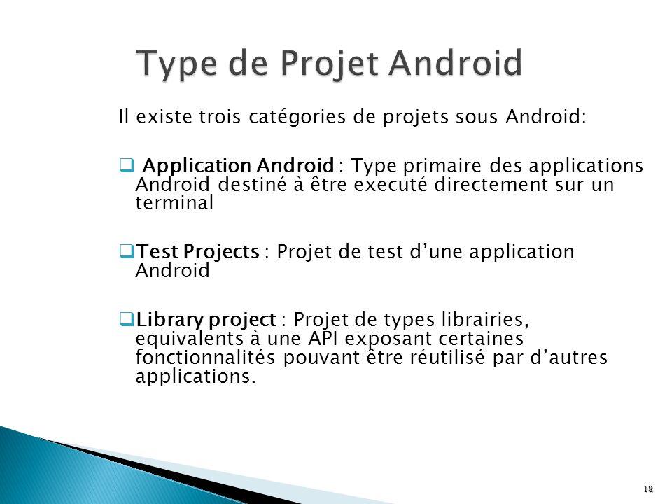 Il existe trois catégories de projets sous Android: Application Android : Type primaire des applications Android destiné à être executé directement su