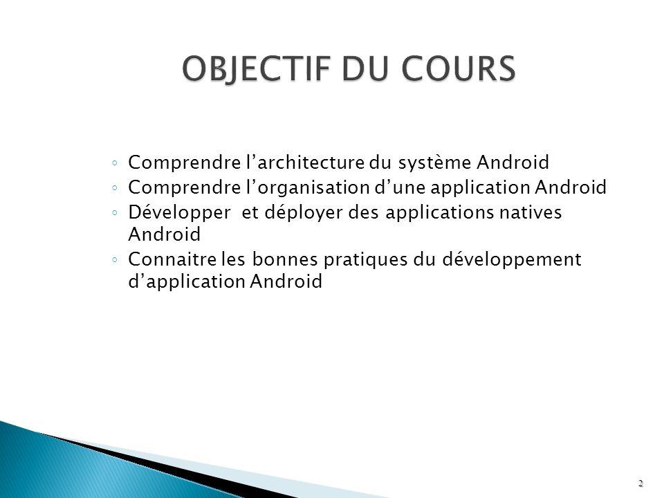 Comprendre larchitecture du système Android Comprendre lorganisation dune application Android Développer et déployer des applications natives Android