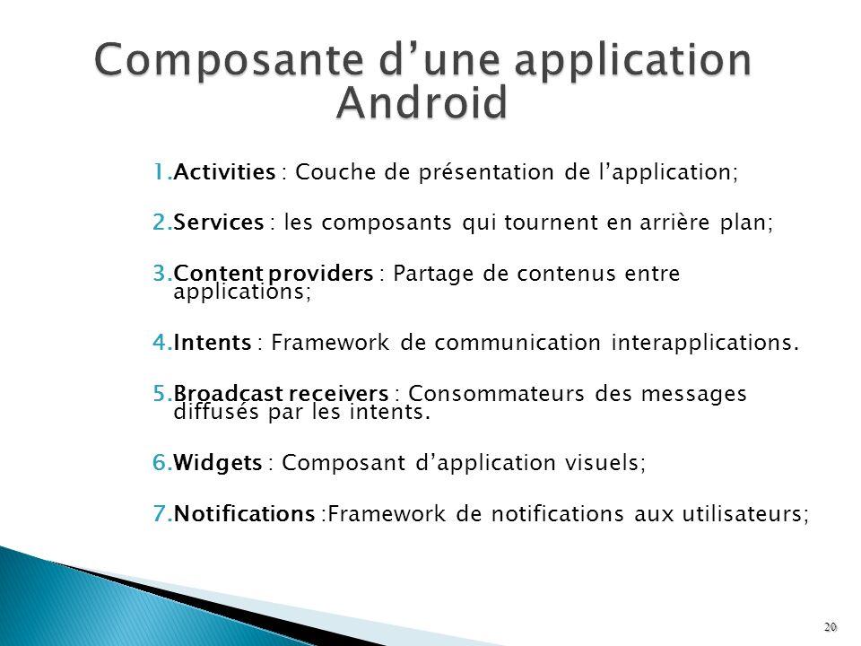 1.Activities : Couche de présentation de lapplication; 2.Services : les composants qui tournent en arrière plan; 3.Content providers : Partage de cont