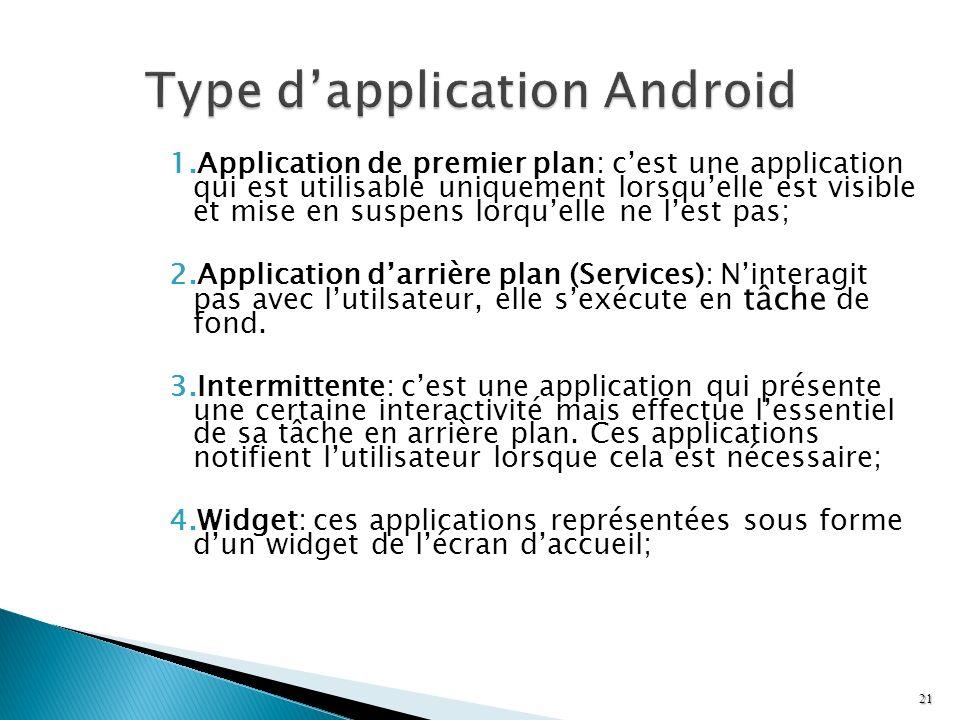 1.Application de premier plan: cest une application qui est utilisable uniquement lorsquelle est visible et mise en suspens lorquelle ne lest pas; 2.A