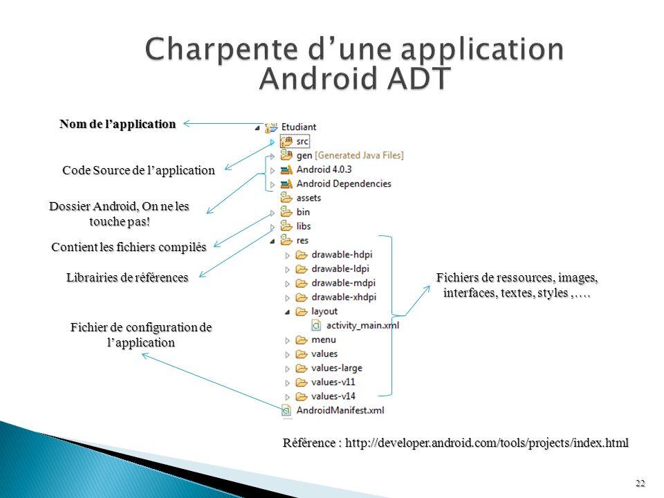 22 Nom de lapplication Code Source de lapplication Dossier Android, On ne les touche pas! Contient les fichiers compilés Librairies de références Fich