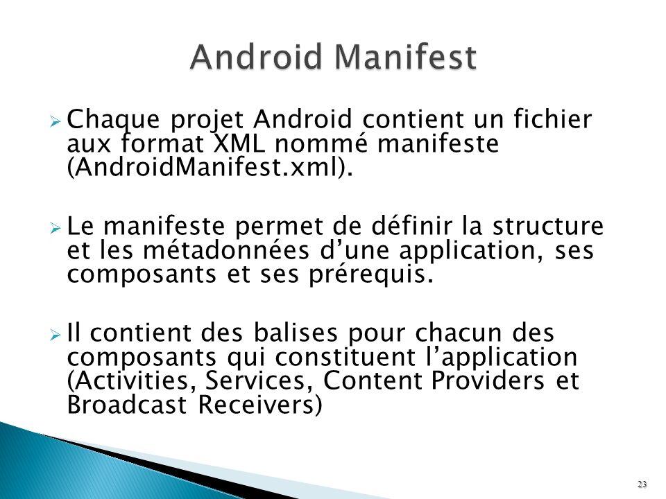 Chaque projet Android contient un fichier aux format XML nommé manifeste (AndroidManifest.xml). Le manifeste permet de définir la structure et les mét