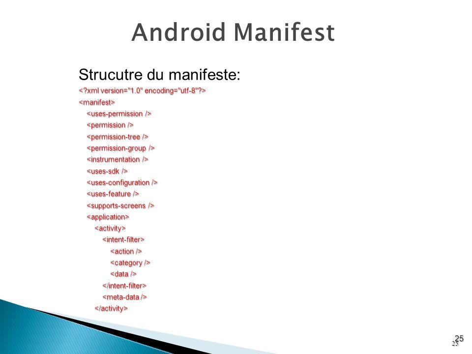 Android Manifest 25 Strucutre du manifeste: <manifest> 25