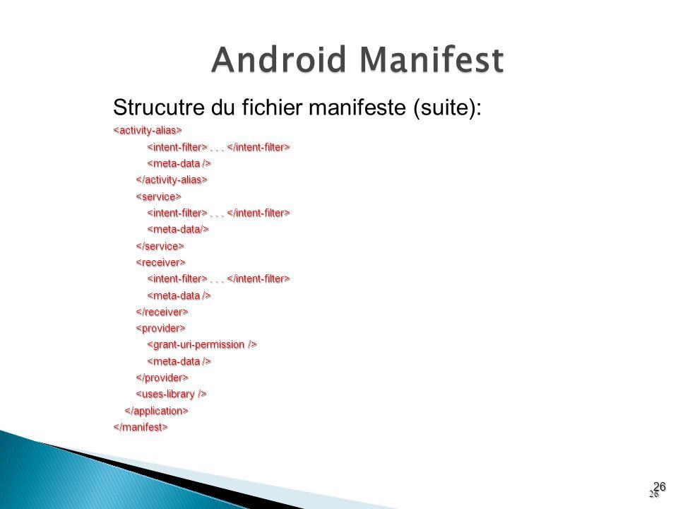 Android Manifest 26 Strucutre du fichier manifeste (suite):<activity-alias>.................. </manifest> 26
