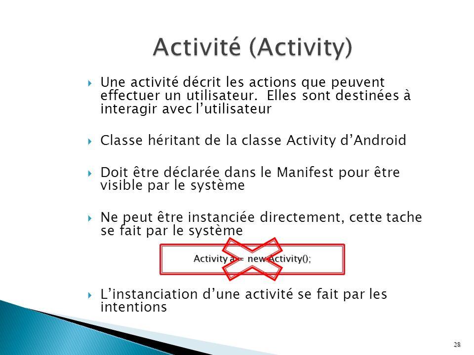 Une activité décrit les actions que peuvent effectuer un utilisateur. Elles sont destinées à interagir avec lutilisateur Classe héritant de la classe