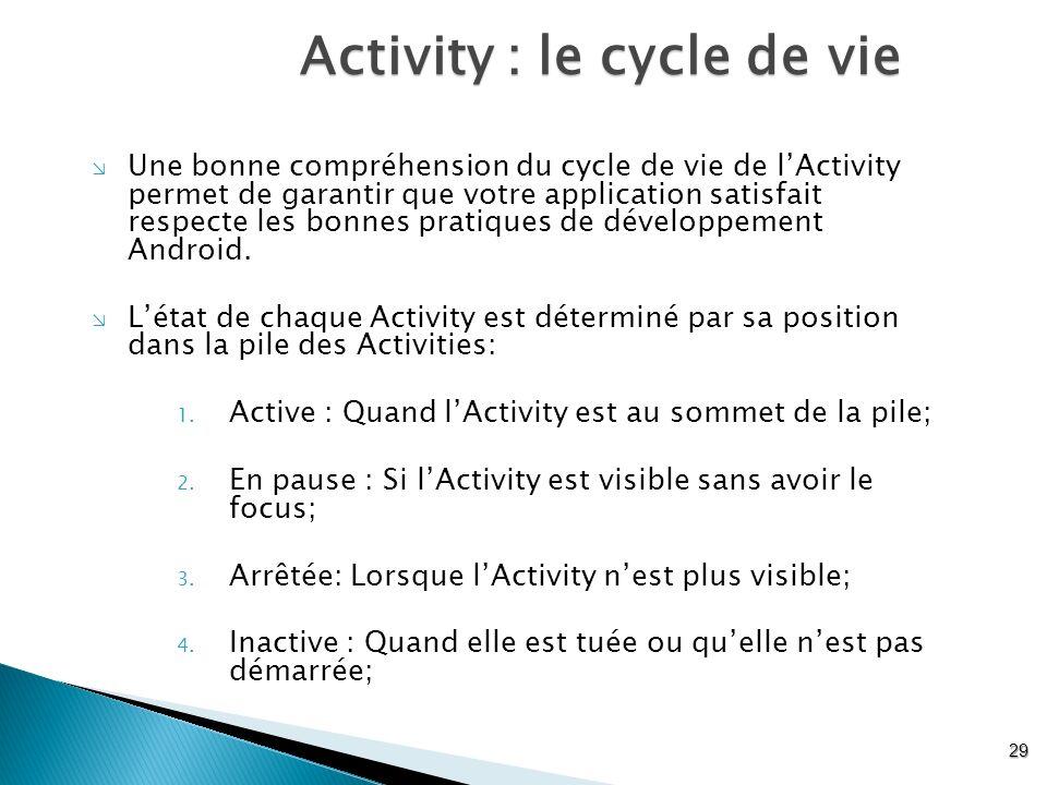 Activity : le cycle de vie 29 Une bonne compréhension du cycle de vie de lActivity permet de garantir que votre application satisfait respecte les bon