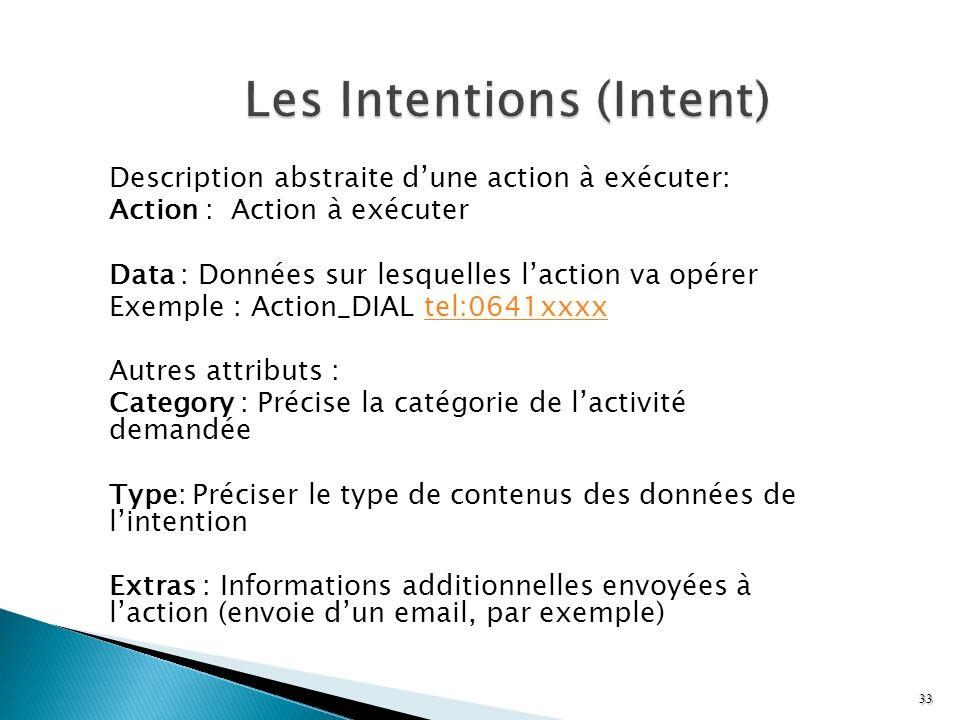 Description abstraite dune action à exécuter: Action : Action à exécuter Data : Données sur lesquelles laction va opérer Exemple : Action_DIAL tel:064