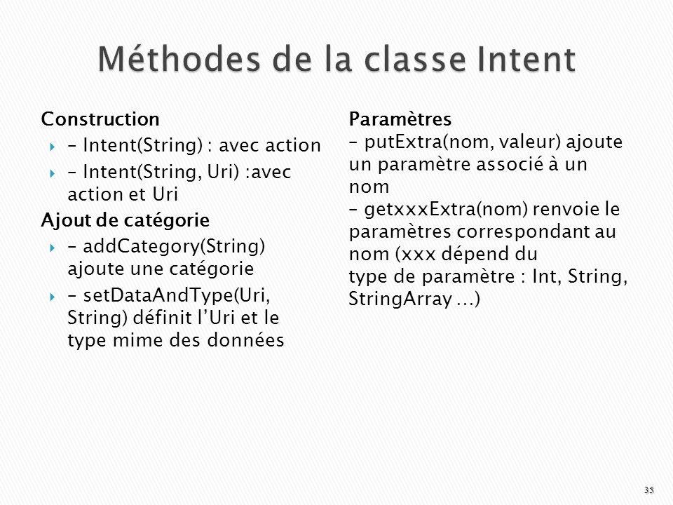Construction – Intent(String) : avec action – Intent(String, Uri) :avec action et Uri Ajout de catégorie – addCategory(String) ajoute une catégorie –