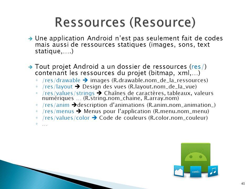 Une application Android nest pas seulement fait de codes mais aussi de ressources statiques (images, sons, text statique,….) Tout projet Android a un