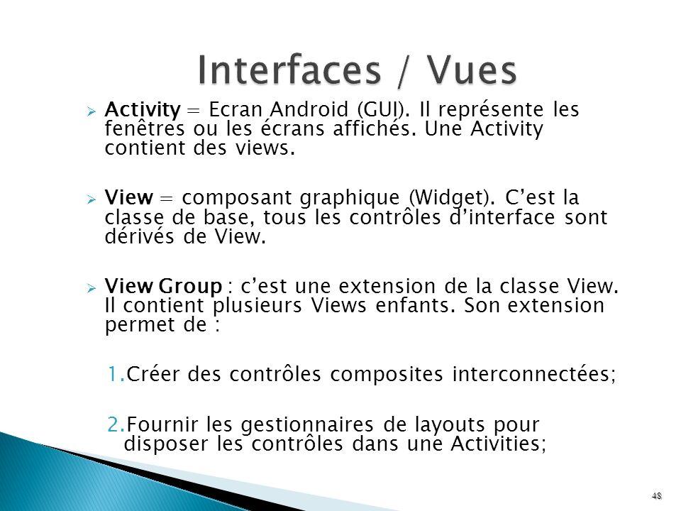 Activity = Ecran Android (GUI). Il représente les fenêtres ou les écrans affichés. Une Activity contient des views. View = composant graphique (Widget
