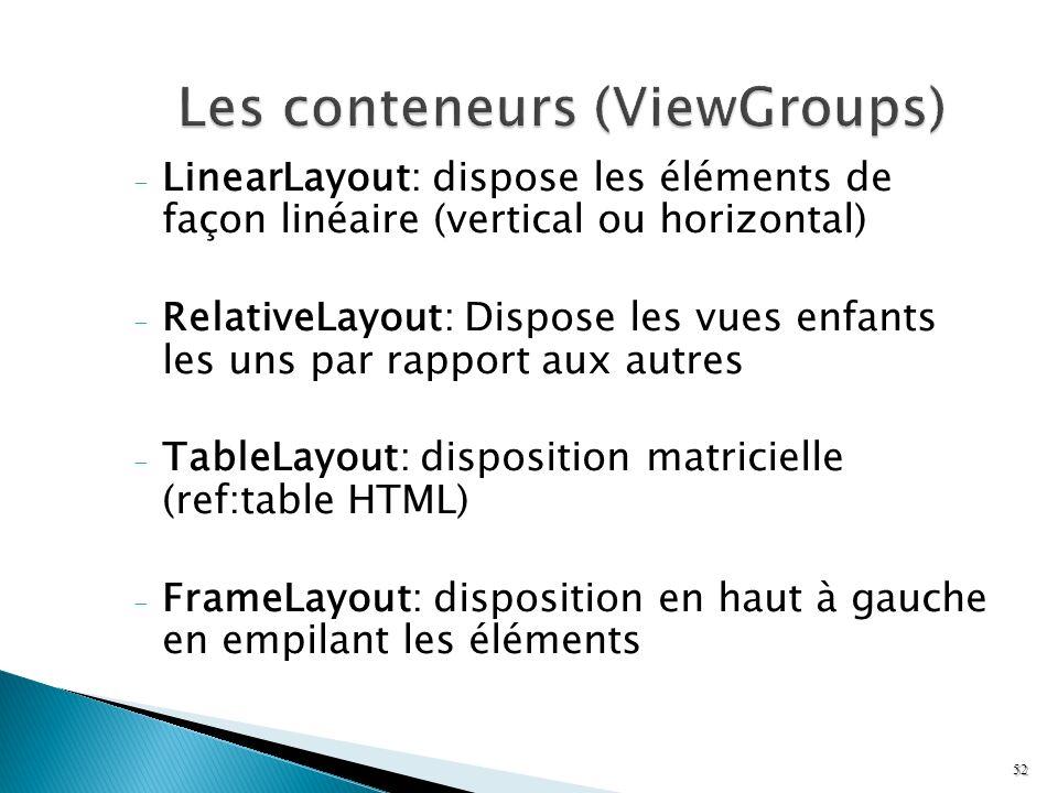 - LinearLayout: dispose les éléments de façon linéaire (vertical ou horizontal) - RelativeLayout: Dispose les vues enfants les uns par rapport aux aut