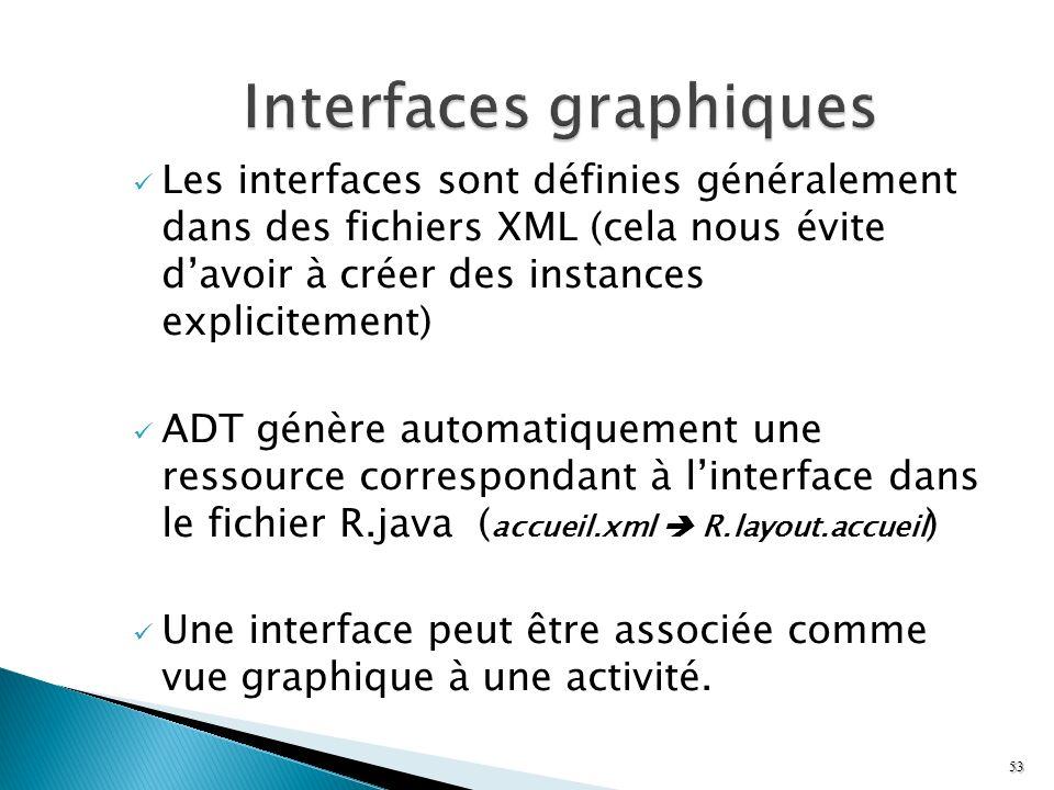 Les interfaces sont définies généralement dans des fichiers XML (cela nous évite davoir à créer des instances explicitement) ADT génère automatiquemen