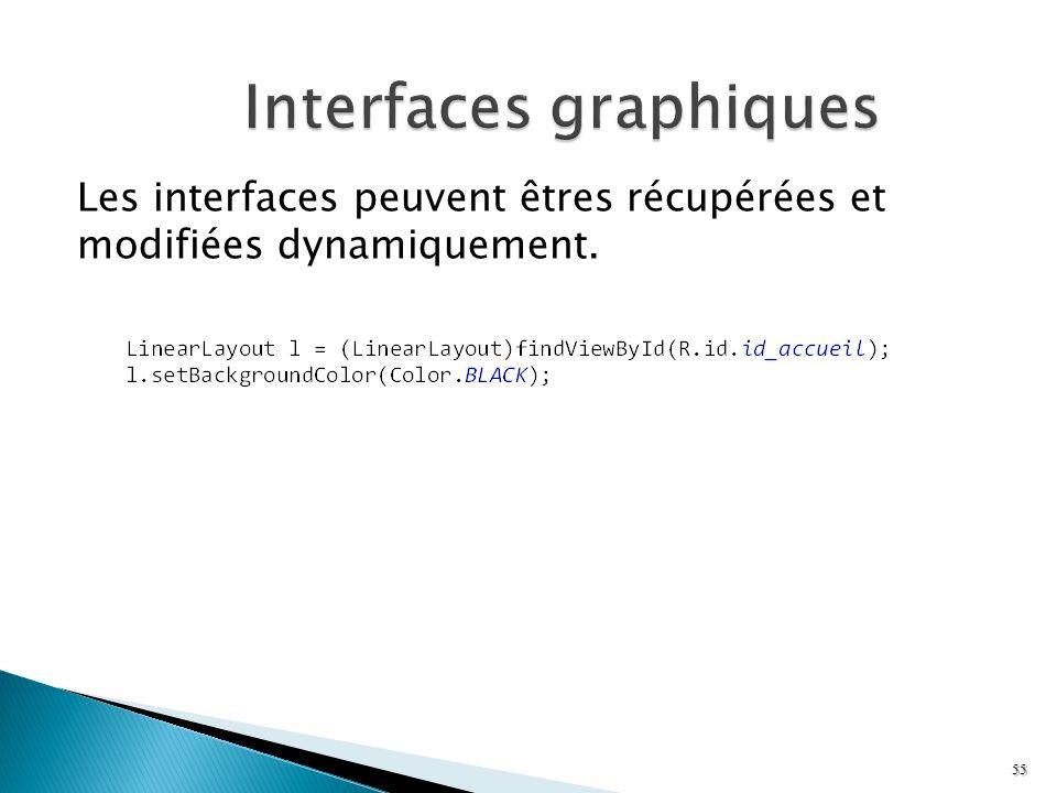 55 Les interfaces peuvent êtres récupérées et modifiées dynamiquement.