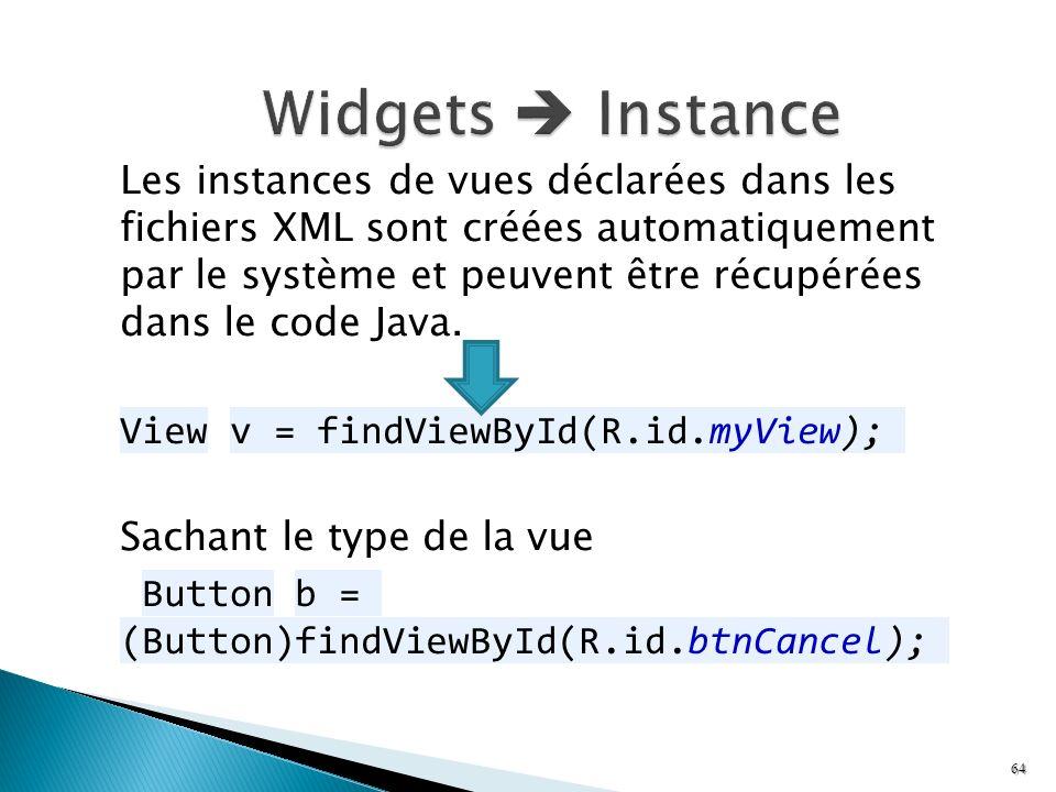 Les instances de vues déclarées dans les fichiers XML sont créées automatiquement par le système et peuvent être récupérées dans le code Java. View v