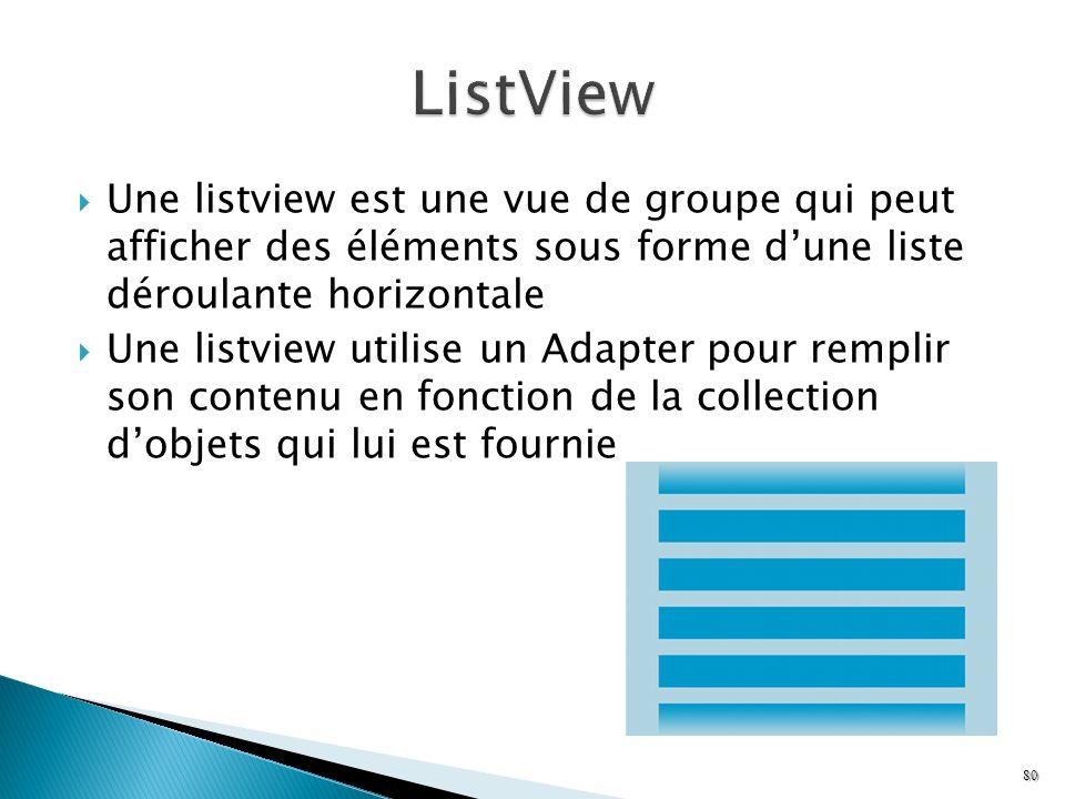 Une listview est une vue de groupe qui peut afficher des éléments sous forme dune liste déroulante horizontale Une listview utilise un Adapter pour re