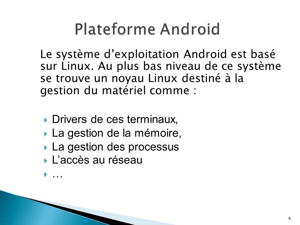 Le système dexploitation Android est basé sur Linux. Au plus bas niveau de ce système se trouve un noyau Linux destiné à la gestion du matériel comme