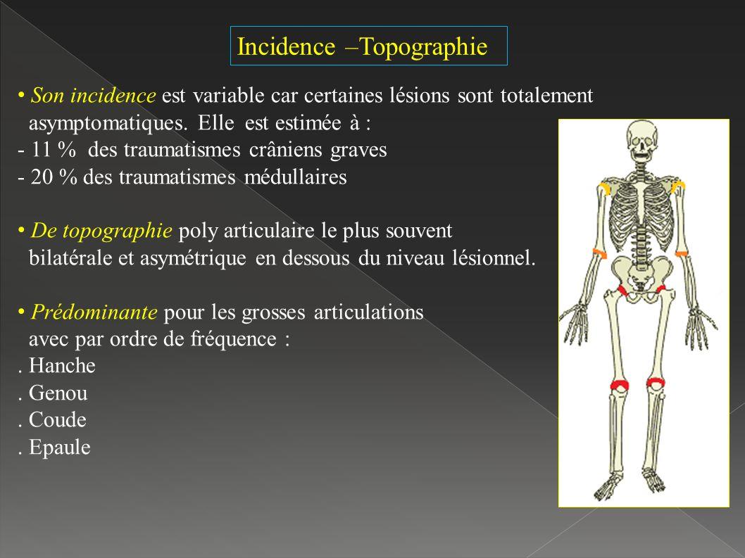 Son incidence est variable car certaines lésions sont totalement asymptomatiques.