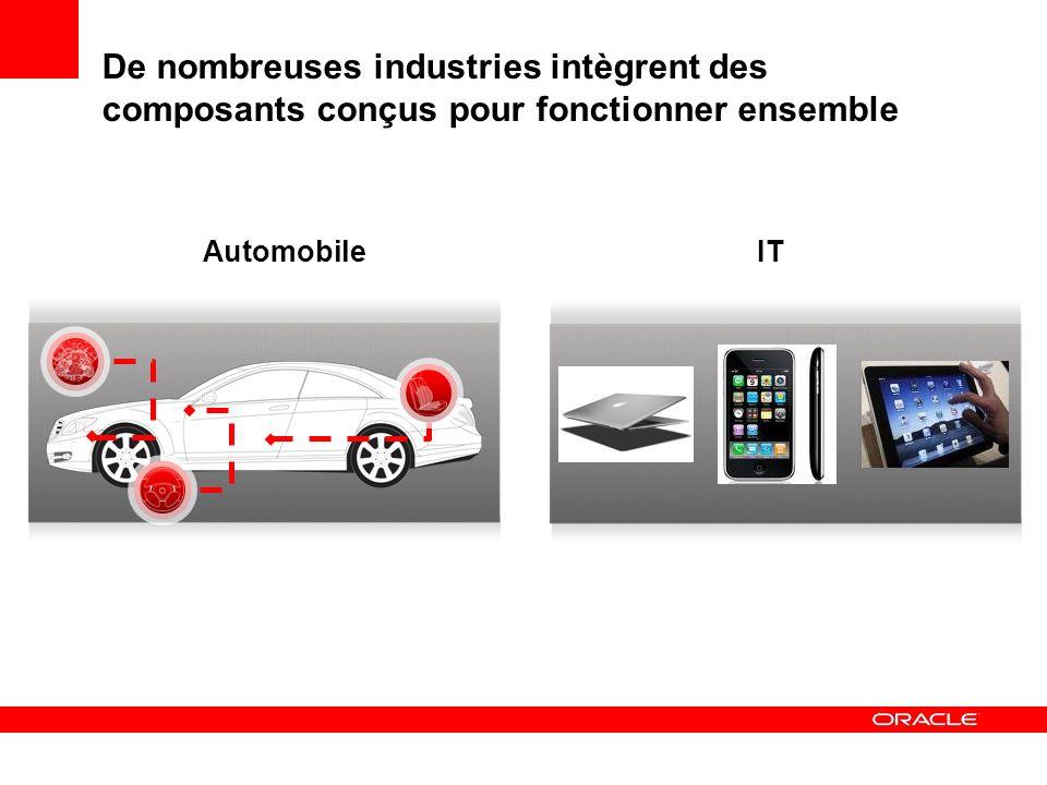 De nombreuses industries intègrent des composants conçus pour fonctionner ensemble AutomobileIT
