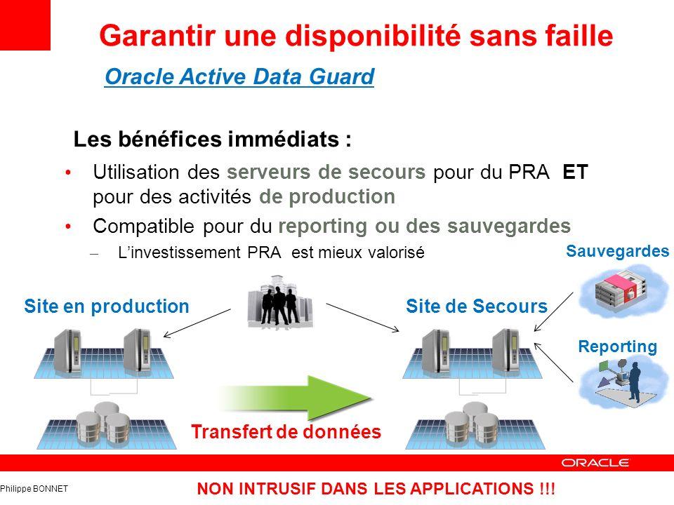 Les bénéfices immédiats : Utilisation des serveurs de secours pour du PRA ET pour des activités de production Compatible pour du reporting ou des sauv