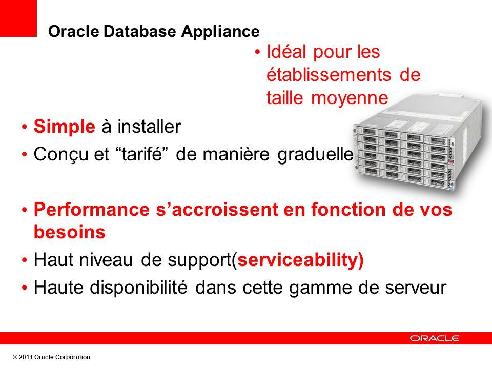 Oracle Database Appliance Simple à installer Conçu et tarifé de manière graduelle Performance saccroissent en fonction de vos besoins Haut niveau de s