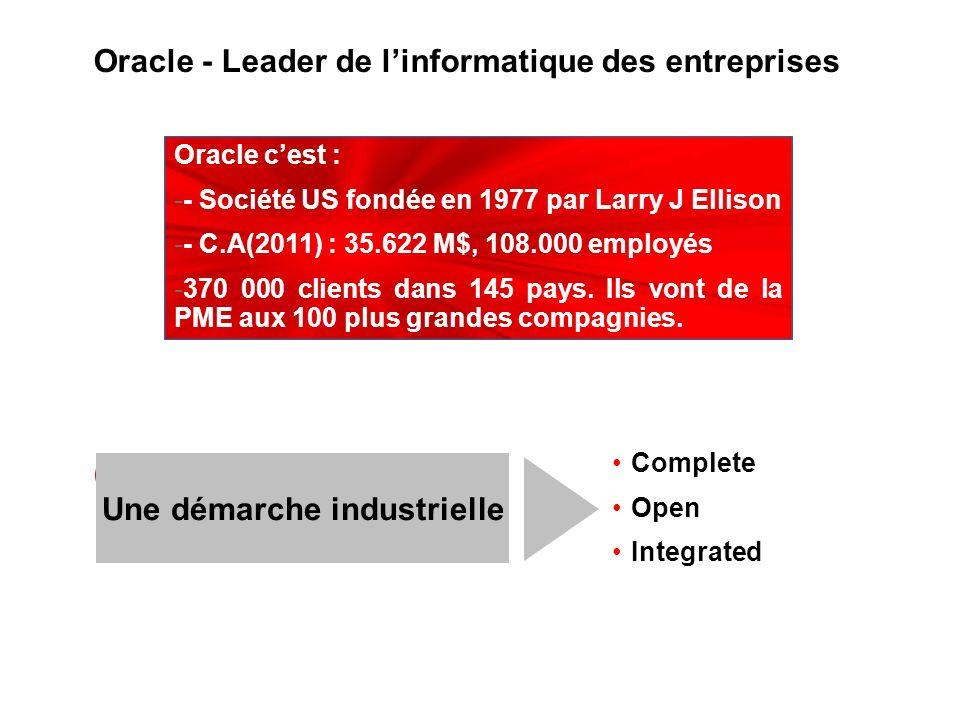 Oracle - Leader de linformatique des entreprises Oracle cest : -- Société US fondée en 1977 par Larry J Ellison -- C.A(2011) : 35.622 M$, 108.000 empl