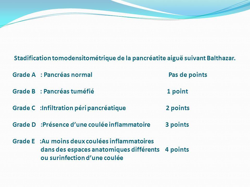 Stadification tomodensitométrique de la pancréatite aiguë suivant Balthazar. Grade A : Pancréas normal Pas de points Grade B : Pancréas tuméfié 1 poin