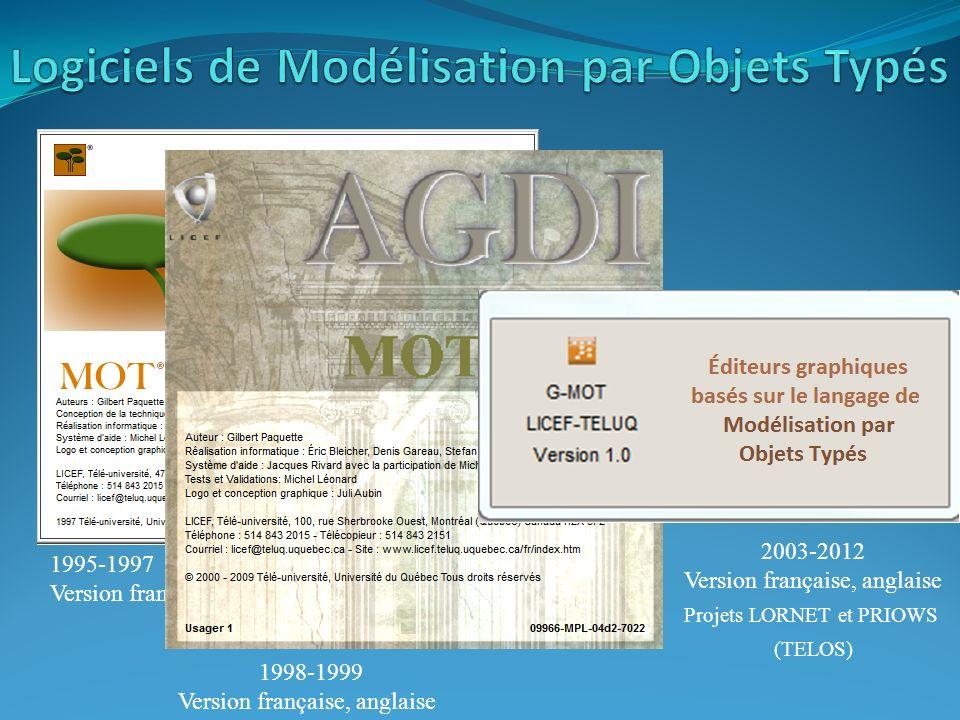 Initialement: Projet dAtelier de Génie Didactique (AGD) 1992-1994 2003-2012 Version française, anglaise Projets LORNET et PRIOWS (TELOS) 1998-1999 Ver