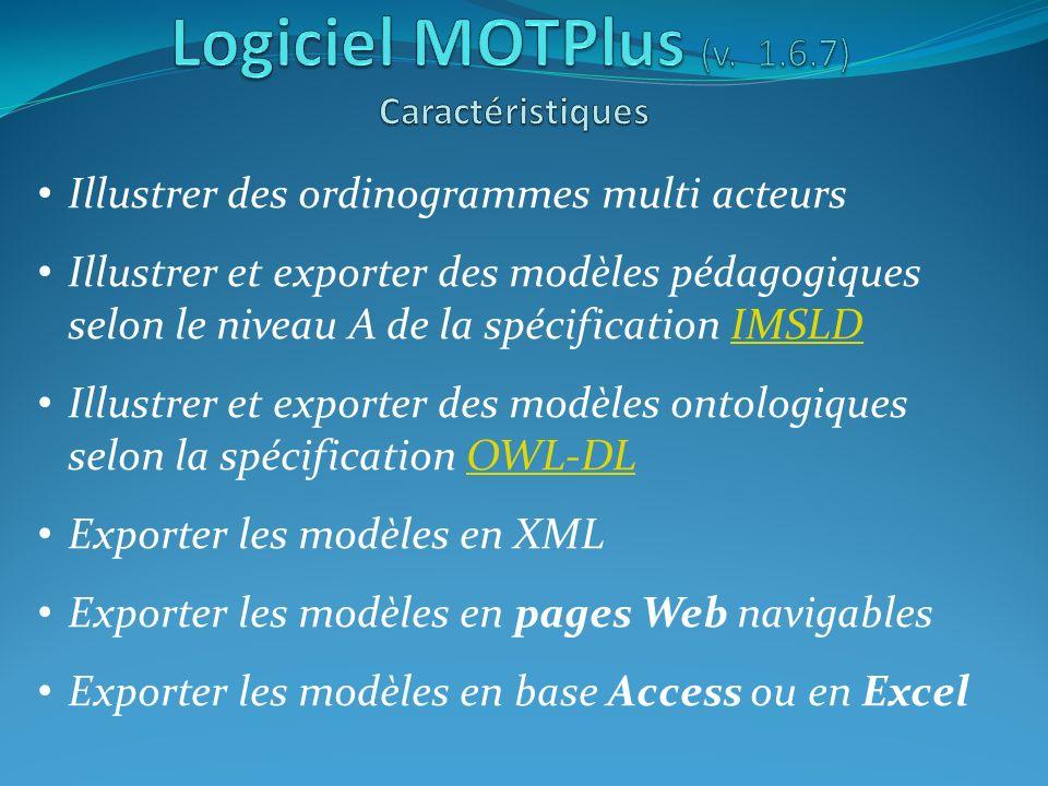 Illustrer des ordinogrammes multi acteurs Illustrer et exporter des modèles pédagogiques selon le niveau A de la spécification IMSLDIMSLD Illustrer et exporter des modèles ontologiques selon la spécification OWL-DLOWL-DL Exporter les modèles en XML Exporter les modèles en pages Web navigables Exporter les modèles en base Access ou en Excel