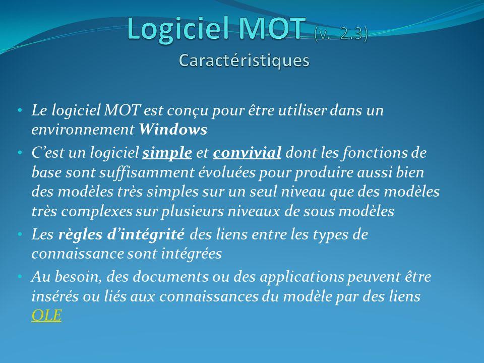 Le logiciel MOT est conçu pour être utiliser dans un environnement Windows Cest un logiciel simple et convivial dont les fonctions de base sont suffis