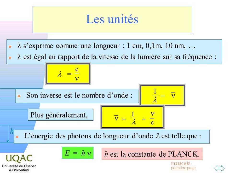 Passer à la première page v = 0 h Les unités sexprime comme une longueur : 1 cm, 0,1m, 10 nm, … est égal au rapport de la vitesse de la lumière sur sa