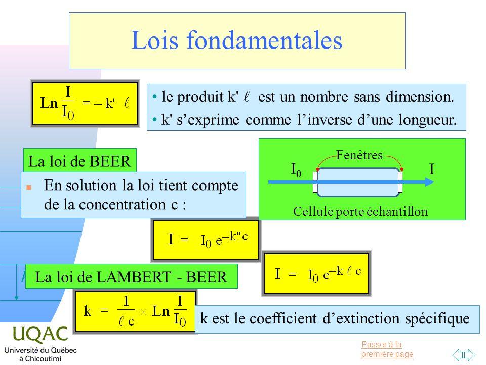 Passer à la première page v = 0 h Lois fondamentales k est le coefficient dextinction spécifique le produit k' est un nombre sans dimension. k' sexpri