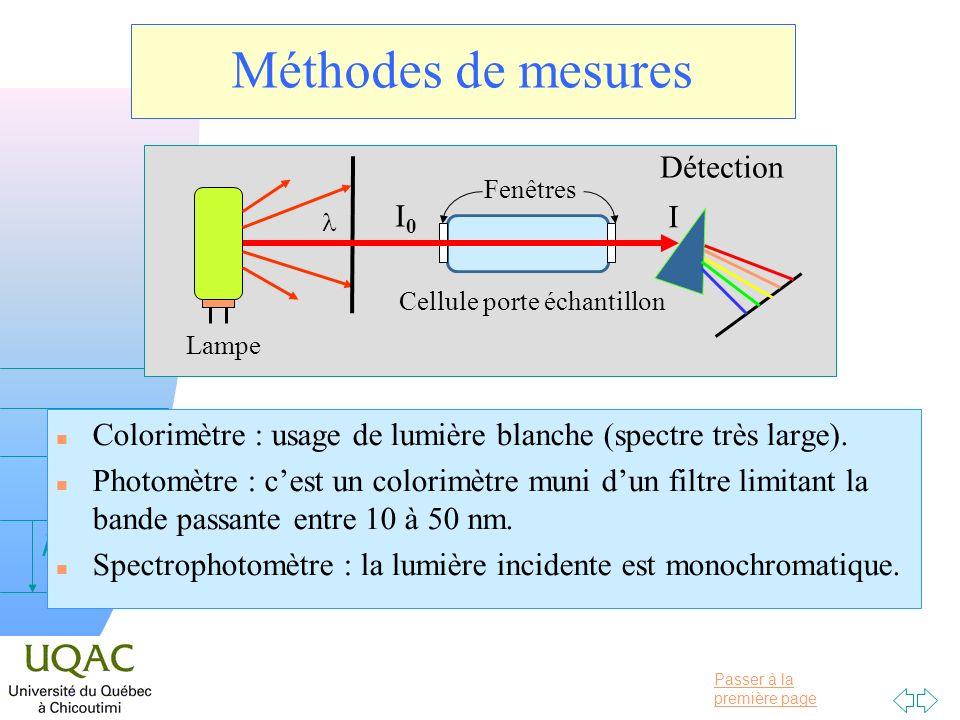 Passer à la première page v = 0 h Méthodes de mesures n Colorimètre : usage de lumière blanche (spectre très large). n Photomètre : cest un colorimètr