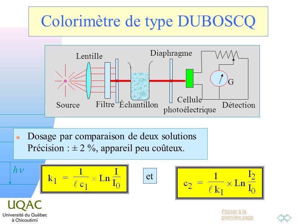 Passer à la première page v = 0 h Colorimètre de type DUBOSCQ n Dosage par comparaison de deux solutions Précision : ± 2 %, appareil peu coûteux. Sour