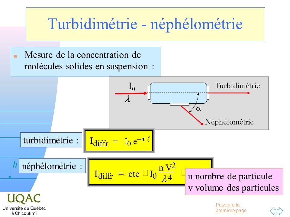 Passer à la première page v = 0 h Turbidimétrie - néphélométrie n Mesure de la concentration de molécules solides en suspension : I0I0 Turbidimétrie N